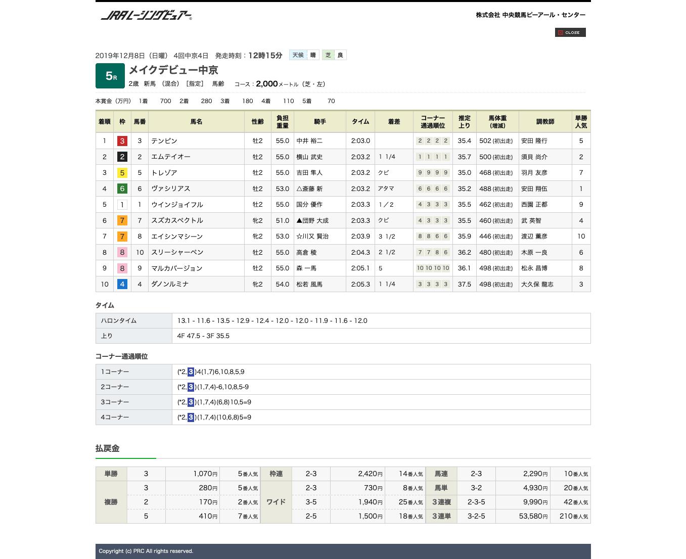 テンピン(メジロマックイーン ひ孫世代、母プリティカポレイ)が新馬勝ち