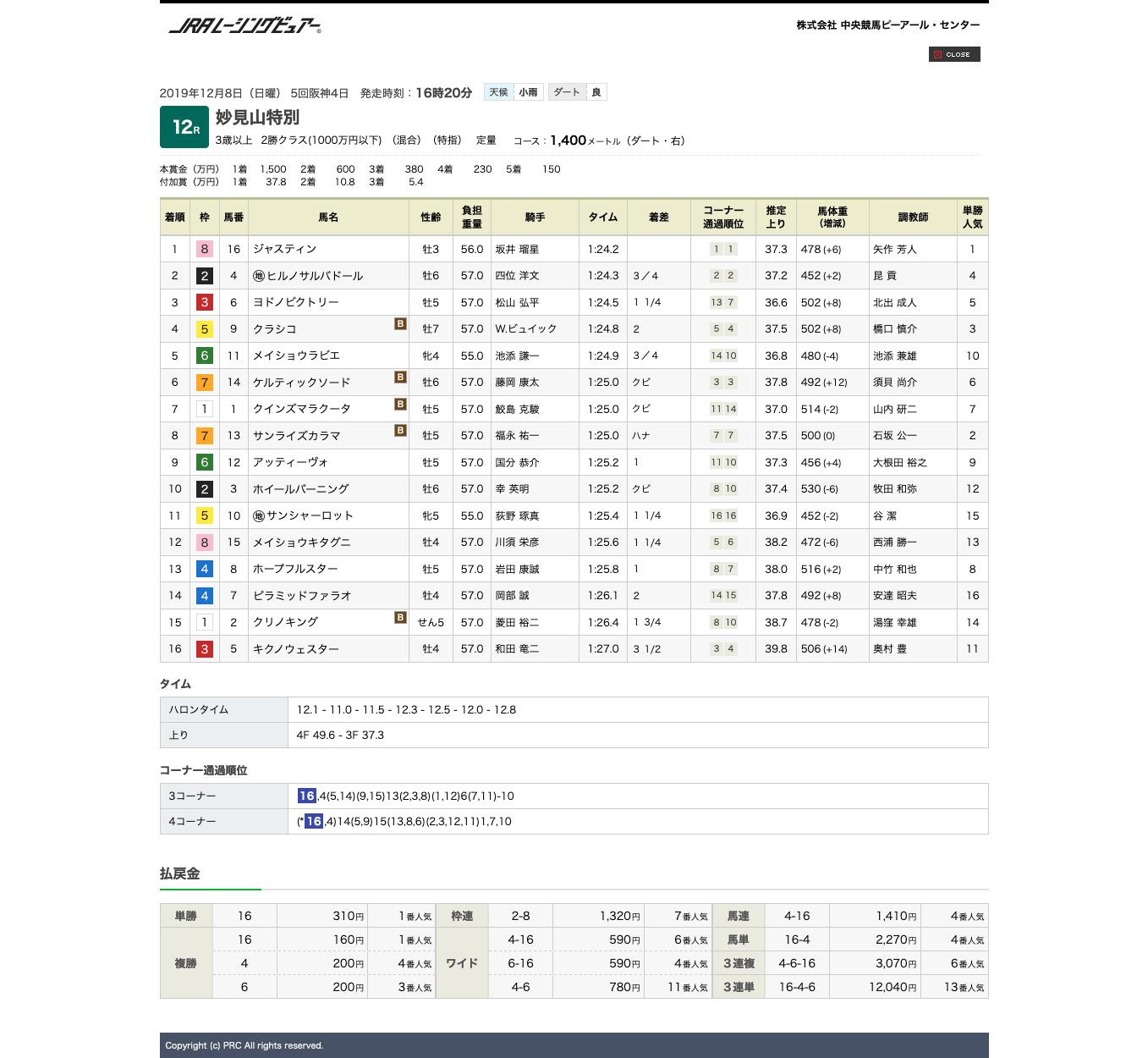 ジャスティン(オルフェーヴル産駒)が快速飛ばして3勝目