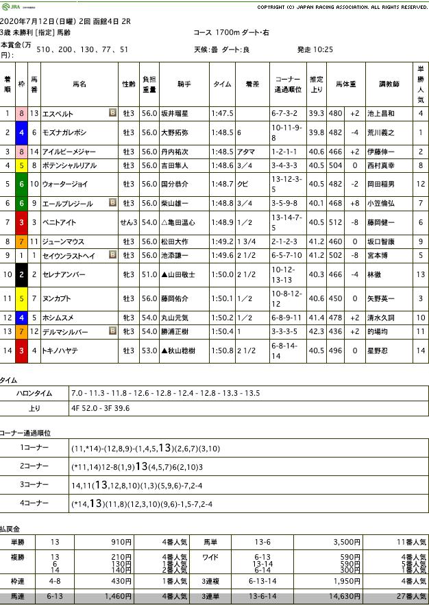 エスペルト(メジロマックイーン 孫世代、母ビジューブリアン)が新規馬名登録
