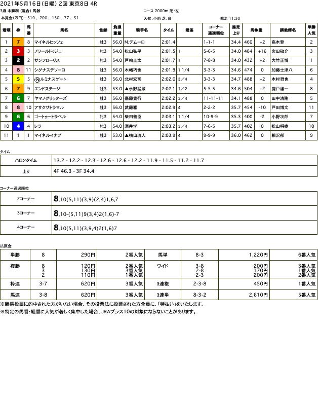 マイネルヒッツェ(ゴールドシップ産駒)が遠縁ラッキーゲランのような逃げ切りで初勝利