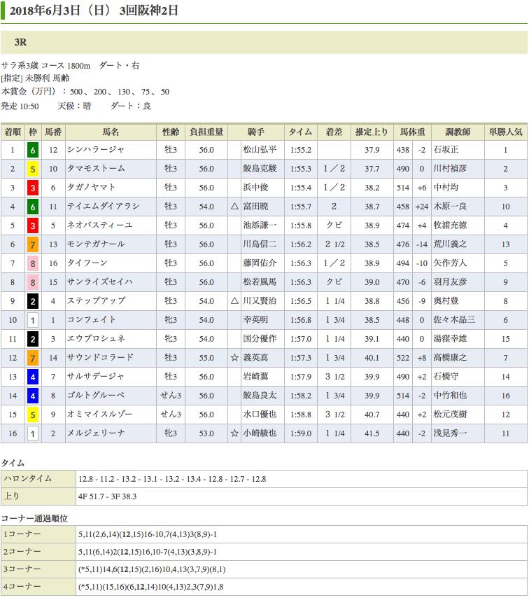 シンハラージャ(オルフェーヴル産駒)が初勝利
